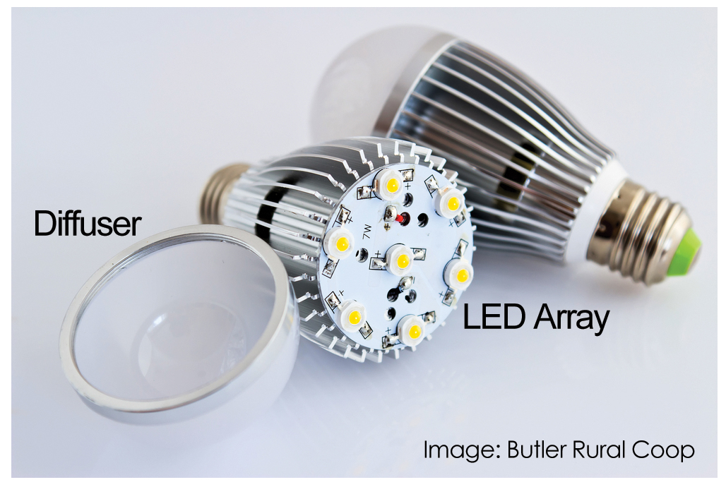 Impact Of Led S On The Industry